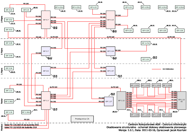 fiber optic circuit diagram  fiber  free engine image for